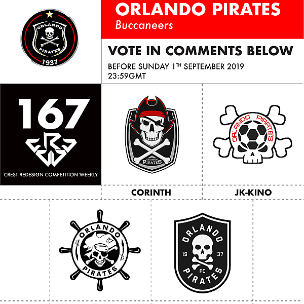 CRCW 167 ORLANDO PIRATES VOTING