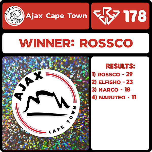 CRCW 178 RESULTS - AJAX CAPE TOWN