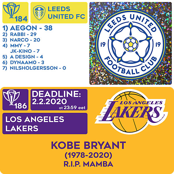 CRCW 184 RESULTS - LEEDS UNITED FC  |  CRCW 186 HONORABLE EDITION - LOS ANGELES LAKERS