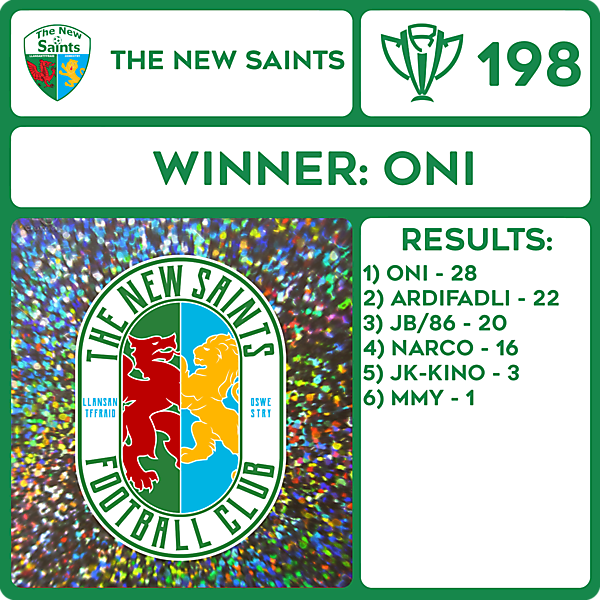 CRCW 198 RESULTS - THE NEW SAINTS