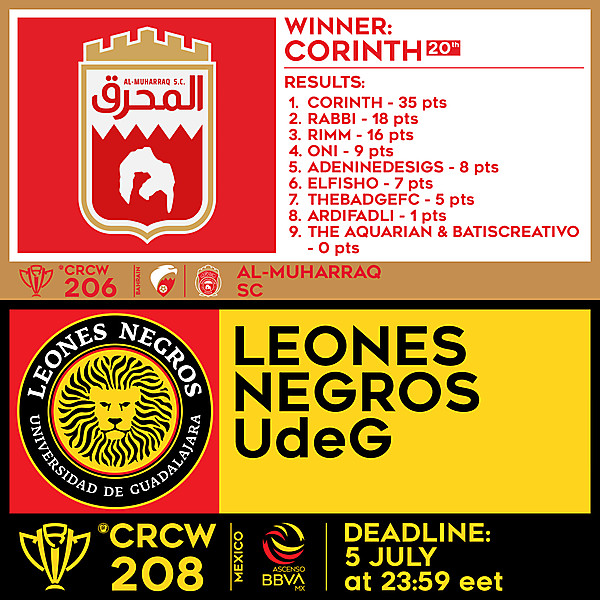 CRCW 206 RESULTS - AL-MUHARRAQ SC     CRCW 208 - LEONES NEGRO UdeG