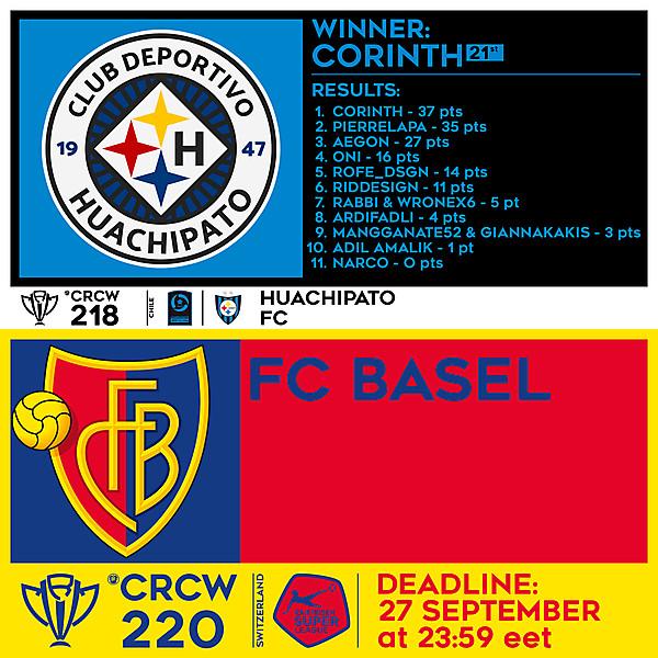 CRCW 218 RESULTS - HUACHIPATO FC     CRCW 220 - FC BASEL