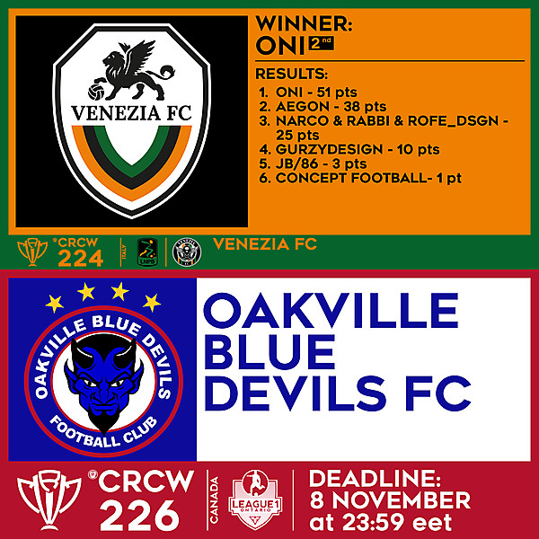 CRCW 224 RESULTS - VENEZIA FC  |  CRCW 226 - OAKVILLE BLUE DEVILS FC