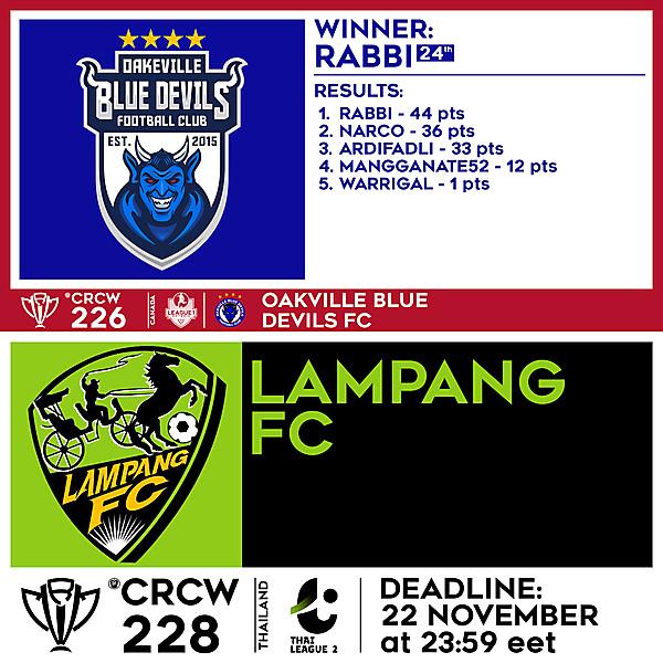 CRCW 226 RESULTS - OAKVILLE BLUE DEVILS FC  |  CRCW 228 - LAMPANG FC