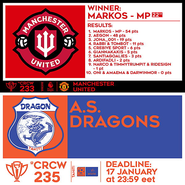 CRCW 233 RESULTS - MANCHESTER UNITED  |  CRCW 235 - A.S. DRAGONS