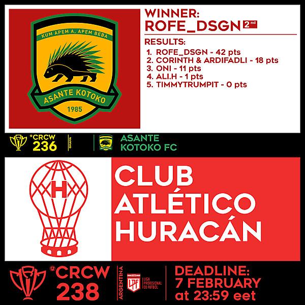 CRCW 236 RESULTS - ASANTE KOTOKO FC     CRCW 238 - CLUB ATLÉTICO HURACÁN