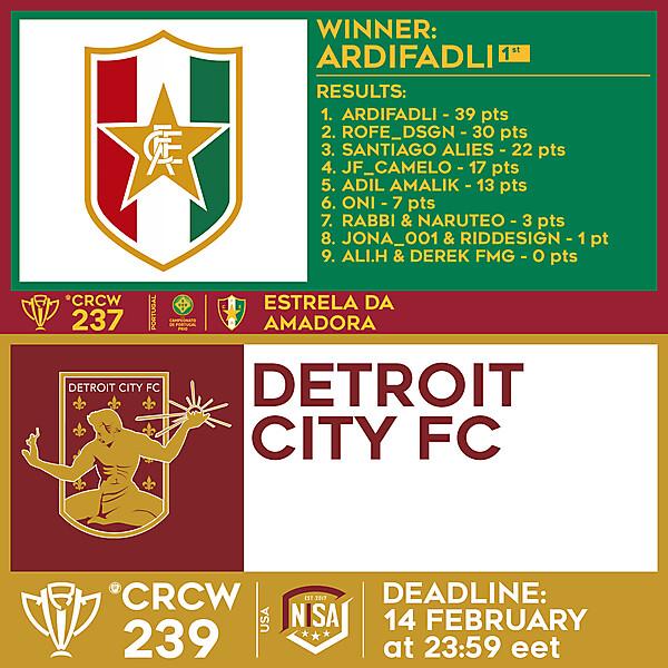 CRCW 237 RESULTS - ESTRELA DA AMADORA  |  CRCW 239 - DETROIT CITY FC