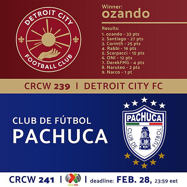 CRCW 239 Results - Detroit City | CRCW 241 - CF Pachuca