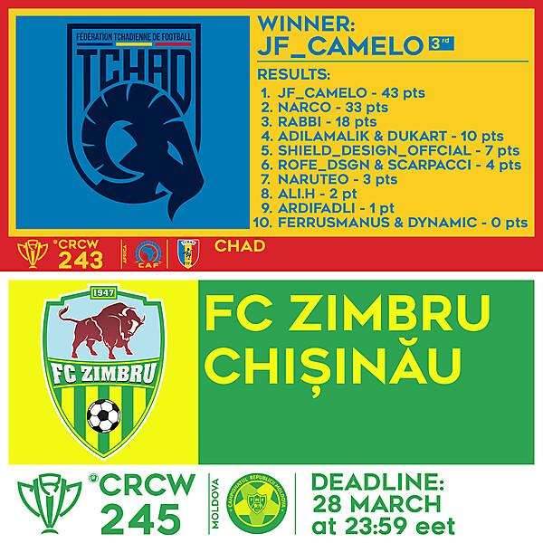 CRCW 243 RESULTS - CHAD  |  CRCW 245 - FC ZIMBRU CHIȘINĂU