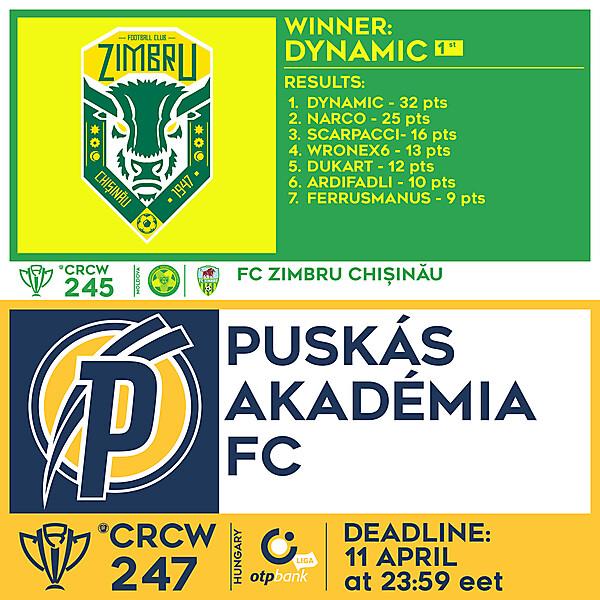 CRCW 245 RESULTS - FC ZIMBRU CHIȘINĂU  |  CRCW 247 - PUSKÁS AKADÉMIA FC