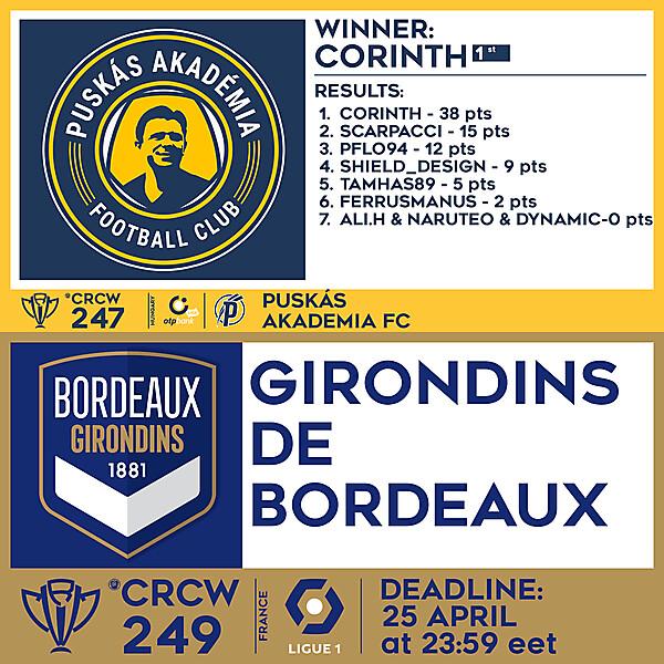 CRCW 247 RESULTS - PUSKÁS AKADÉMIA FC     CRCW 249 - GIRONDINS DE BORDEAUX