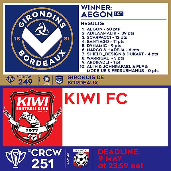 CRCW 249 RESULTS - GIRONDINS DE BORDEAUX  |  CRCW 251 - KIWI FC