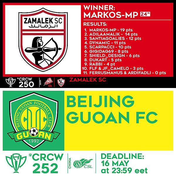 CRCW 250 - RESULTS - ZAMALEK SC  |  CRCW 252 - BEIJING GUOAN FC