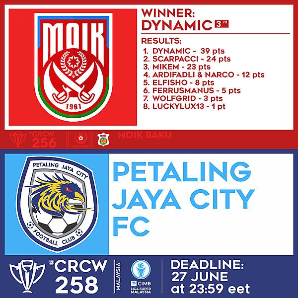 CRCW 256 - RESULTS - MOIK BAKU  |  CRCW 258 - PETALING JAYA CITY FC