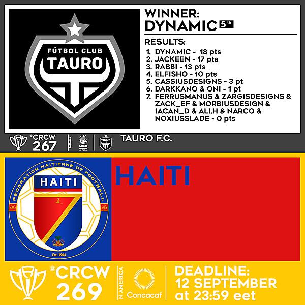 CRCW 267 - RESULTS - TAURO F.C.  |  CRCW 269 - HAITI
