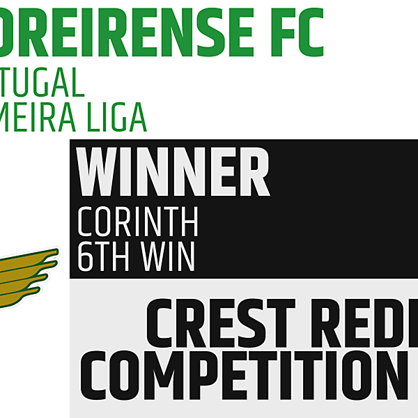 CRCW 54 Winner - Corinth