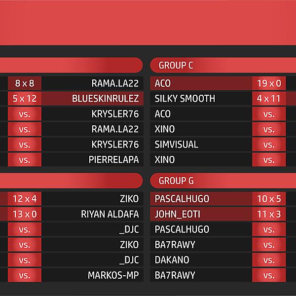 Fixture - Result Match 1