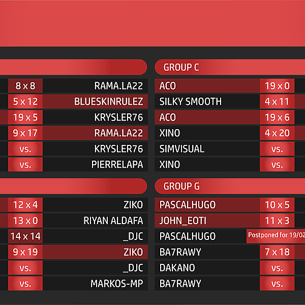 Fixture - Result Match 2