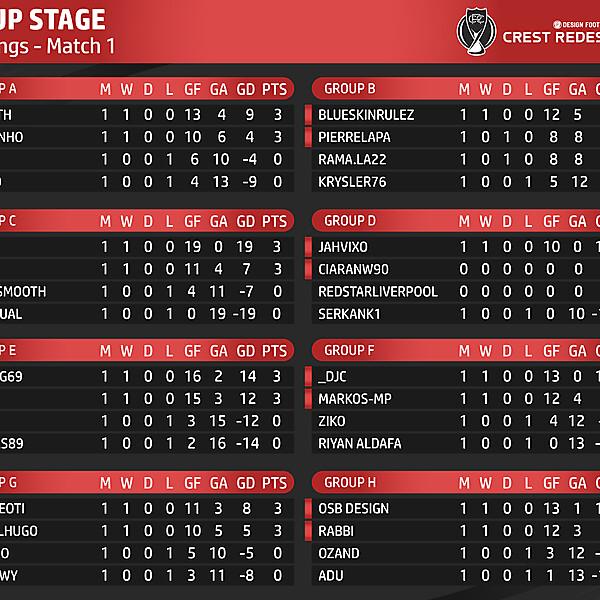 Standings - Match 1