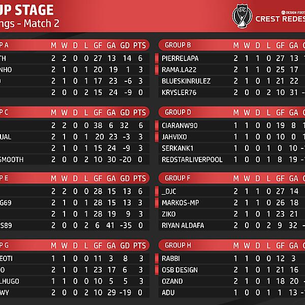 Standings - Match 2