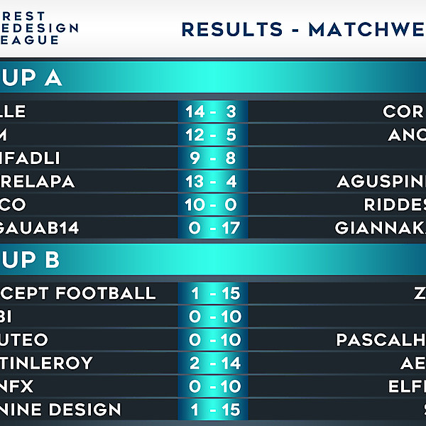 Results - Matchweek 11