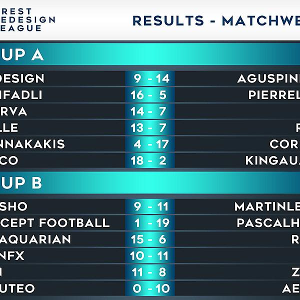 Results - Matchweek 5