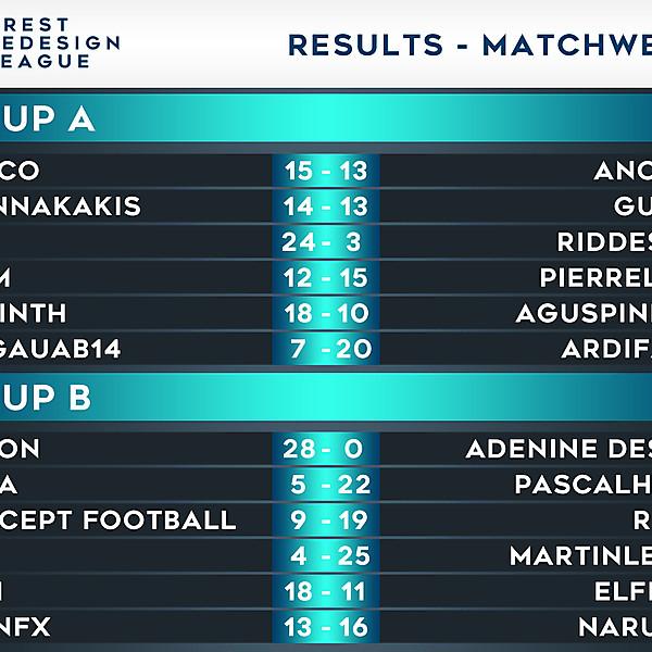 Results - Matchweek 8