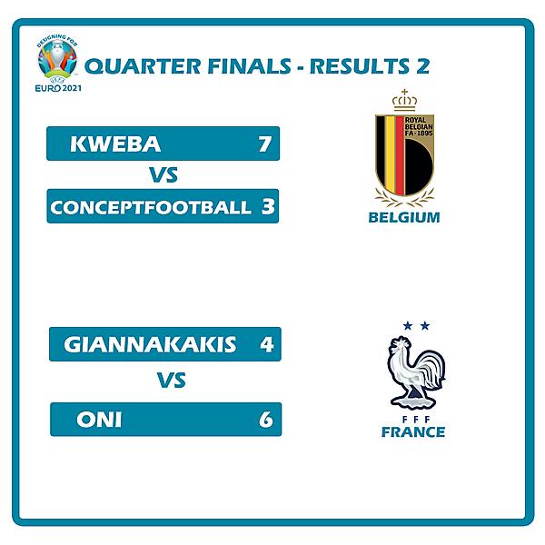 Quarter Finals Results 2