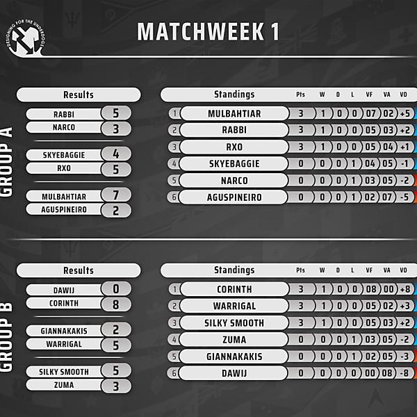 Week 1 // Results & Standings