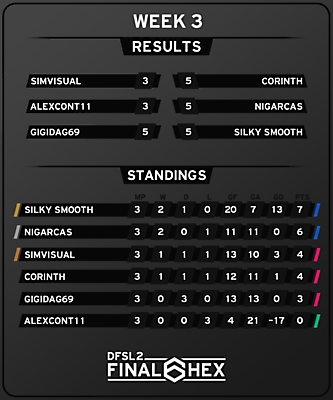 [FINAL HEX] Results and Standings after Week 3