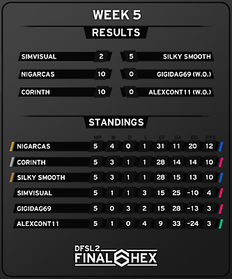 [FINAL HEX] Week 5 Results and Final Standings