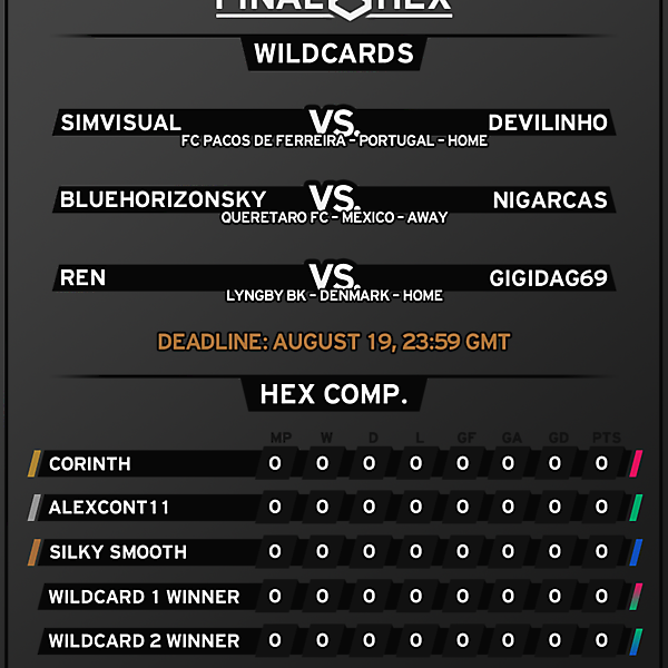 WILDCARD FIXTURES AND FINAL HEX COMPOSITION