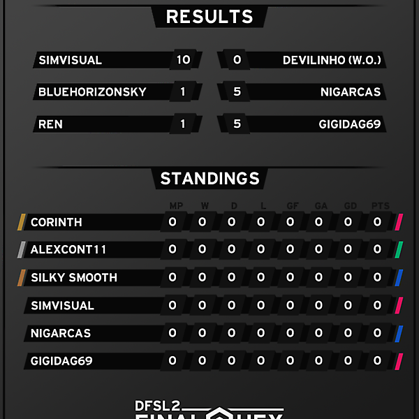 [WILDCARDS] Results