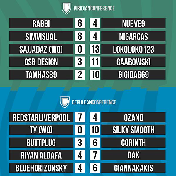 DFSL Round 3 Results