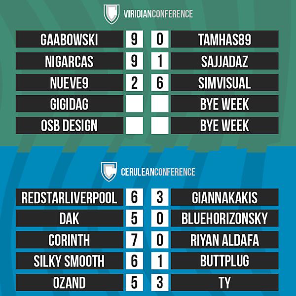 DFSL Round 7 Results