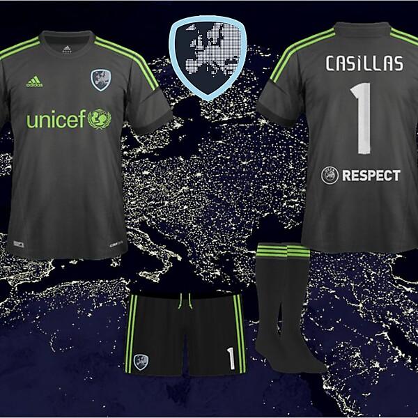 European Selection Kits