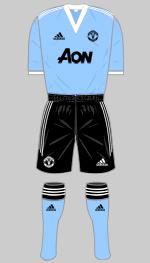 Man United Away-Man City