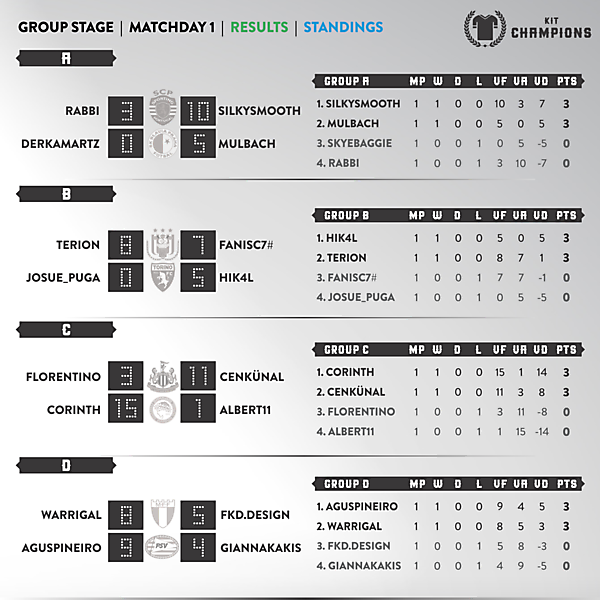 Matchday 1 - results & standings