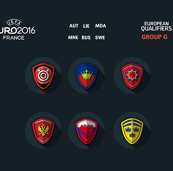 Euro 2016 qualifiers group G
