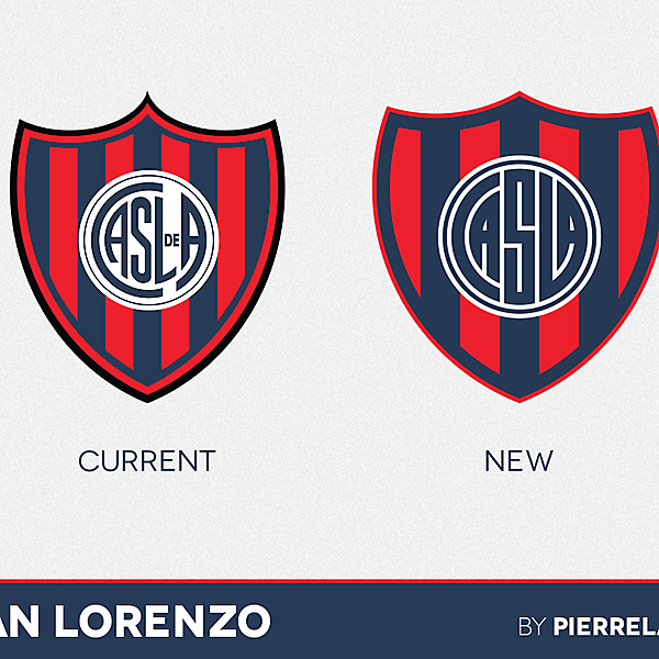 San Lorenzo - Argentina