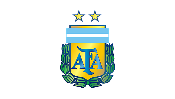 Argentina Kit