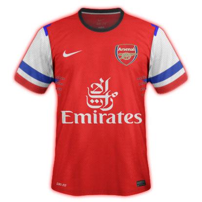 Arsenal FC Home