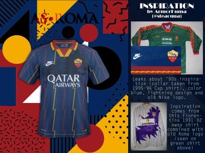 AS Roma 2019-2020 Nike Third Kit