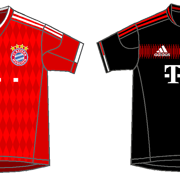 Bayern Munich adidas kits 2015/16