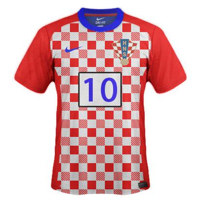 Croatia 2015 Home Kit