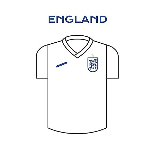 England Minimalist Home Kit