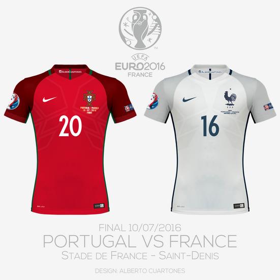 UEFA EURO 2016™ Final | Portugal vs France