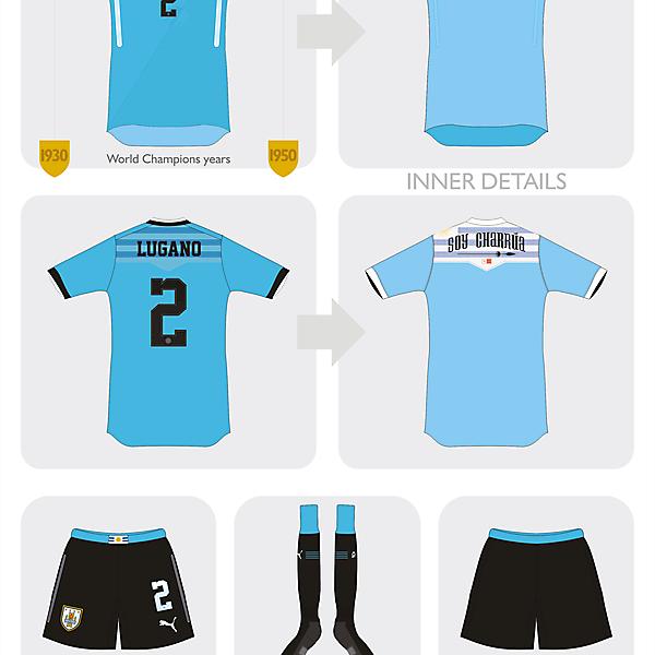 Uruguay hume kit 2015 - WC comp