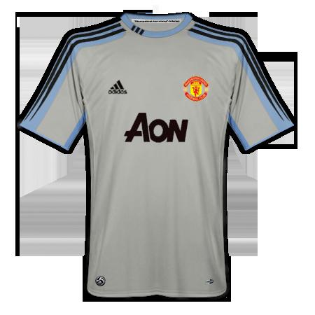 Manchester United Goalkeeper Kits