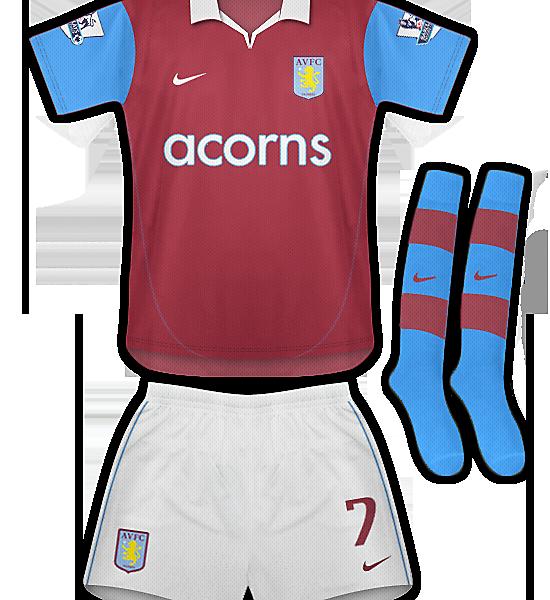 Aston Villa Home